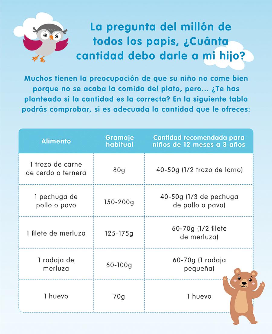 recetas pregnancy ninos de 3 anos